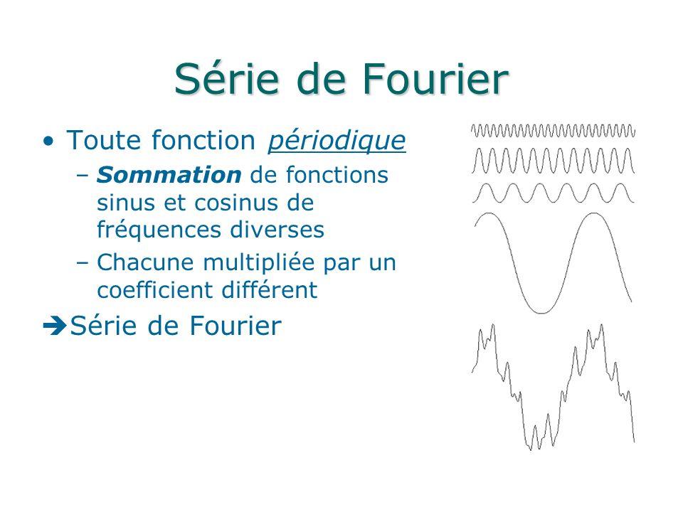 Série de Fourier Toute fonction périodique –Sommation de fonctions sinus et cosinus de fréquences diverses –Chacune multipliée par un coefficient diff