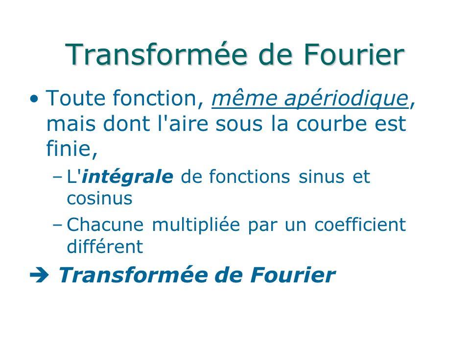 Transformée de Fourier Toute fonction, même apériodique, mais dont l aire sous la courbe est finie, –L intégrale de fonctions sinus et cosinus –Chacune multipliée par un coefficient différent Transformée de Fourier