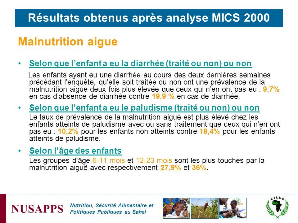 Nutrition, Sécurité Alimentaire et Politiques Publiques au Sahel NUSAPPS Résultats obtenus après analyse MICS 2000 Malnutrition aigue Selon que lenfan