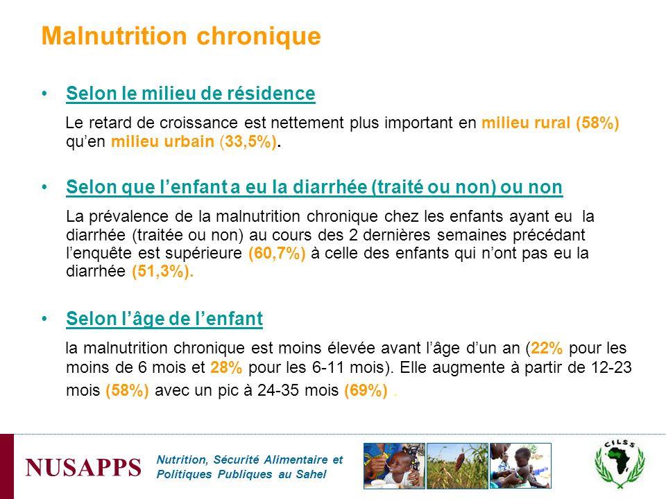 Nutrition, Sécurité Alimentaire et Politiques Publiques au Sahel NUSAPPS Malnutrition chronique Selon le milieu de résidence Le retard de croissance e