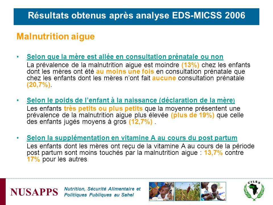 Nutrition, Sécurité Alimentaire et Politiques Publiques au Sahel NUSAPPS Résultats obtenus après analyse EDS-MICSS 2006 Malnutrition aigue Selon que l
