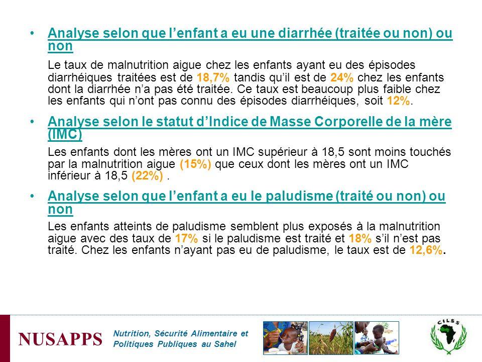 Nutrition, Sécurité Alimentaire et Politiques Publiques au Sahel NUSAPPS Analyse selon que lenfant a eu une diarrhée (traitée ou non) ou non Le taux d