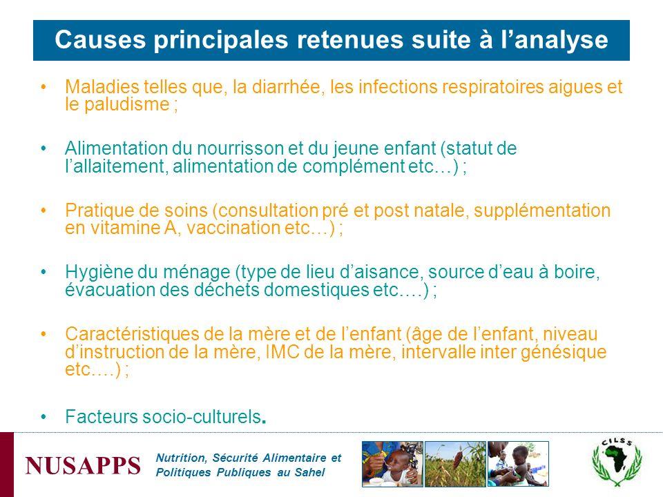 Nutrition, Sécurité Alimentaire et Politiques Publiques au Sahel NUSAPPS Causes principales retenues suite à lanalyse Maladies telles que, la diarrhée