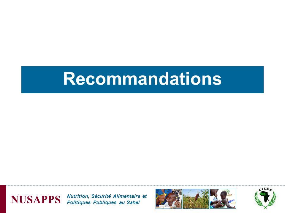Nutrition, Sécurité Alimentaire et Politiques Publiques au Sahel NUSAPPS Recommandations