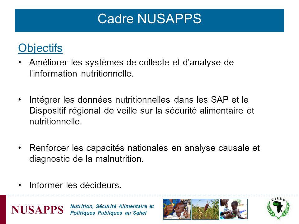 Nutrition, Sécurité Alimentaire et Politiques Publiques au Sahel NUSAPPS Cadre NUSAPPS Objectifs Améliorer les systèmes de collecte et danalyse de lin