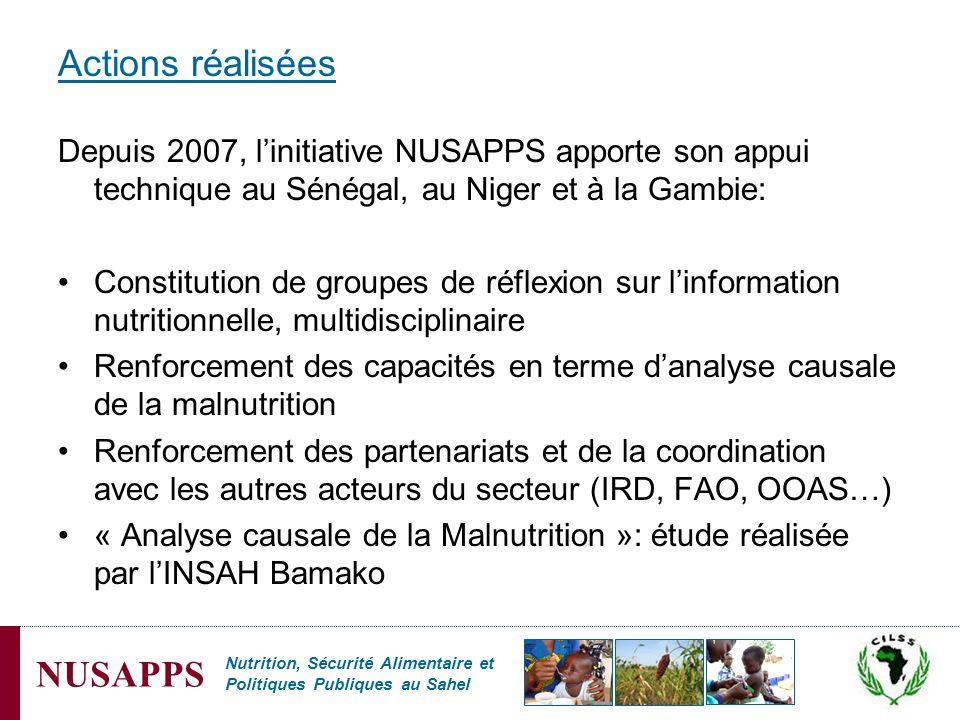 Nutrition, Sécurité Alimentaire et Politiques Publiques au Sahel NUSAPPS Actions réalisées Depuis 2007, linitiative NUSAPPS apporte son appui techniqu