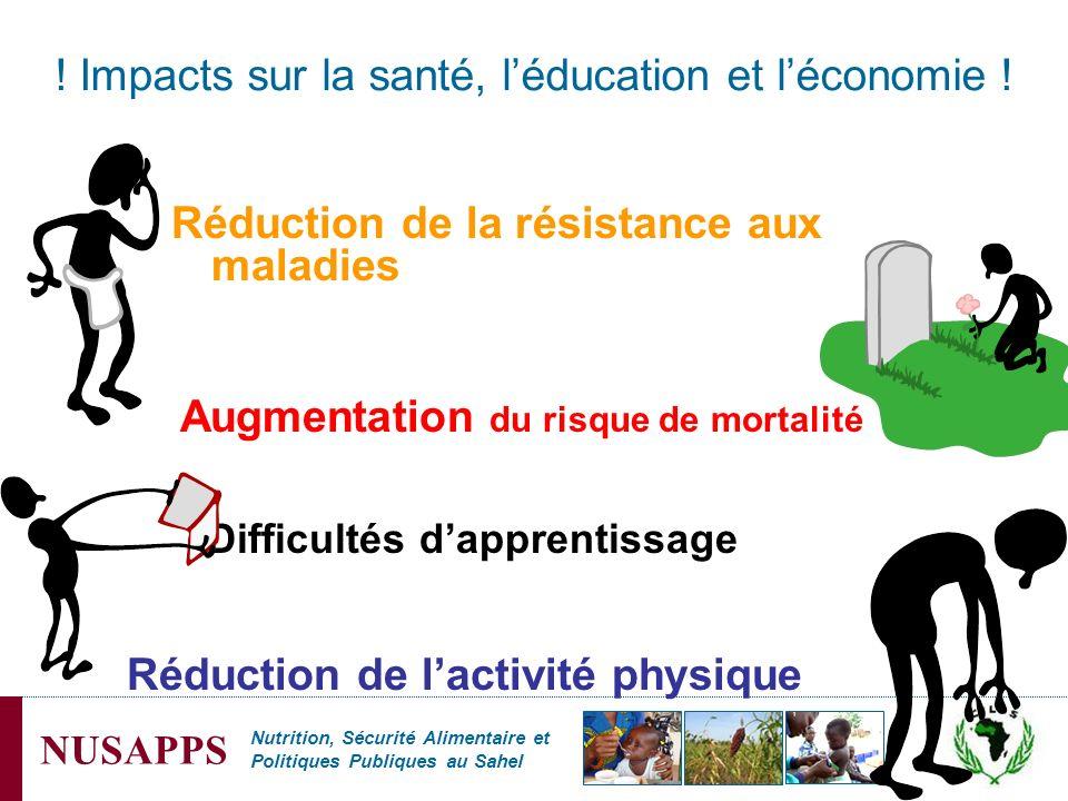 Nutrition, Sécurité Alimentaire et Politiques Publiques au Sahel NUSAPPS ! Impacts sur la santé, léducation et léconomie ! Réduction de la résistance