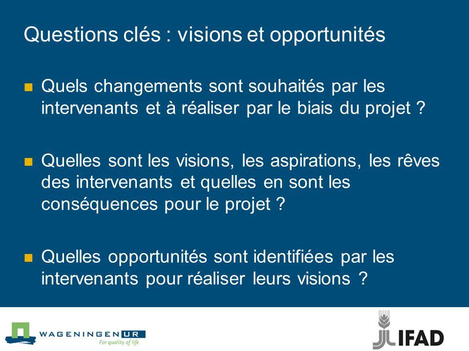 Questions clés : visions et opportunités Quels changements sont souhaités par les intervenants et à réaliser par le biais du projet ? Quelles sont les