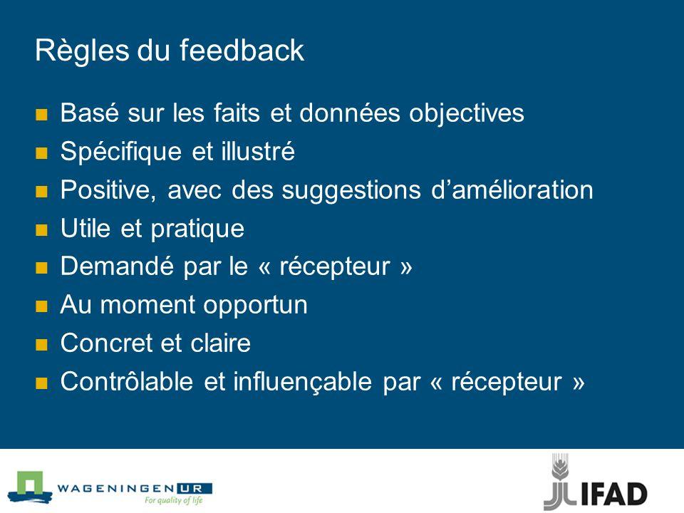 Règles du feedback Basé sur les faits et données objectives Spécifique et illustré Positive, avec des suggestions damélioration Utile et pratique Dema