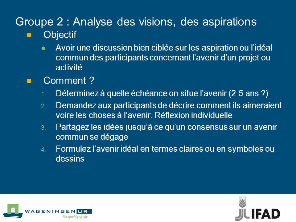 Groupe 2 : Analyse des visions, des aspirations Objectif Avoir une discussion bien ciblée sur les aspiration ou lidéal commun des participants concern