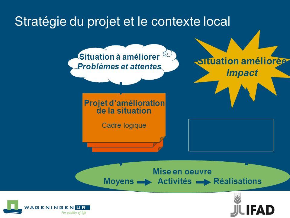 Situation à améliorer Problèmes et attentes Projet damélioration de la situation Cadre logique Mise en oeuvre Moyens Activités Réalisations Raison dêt