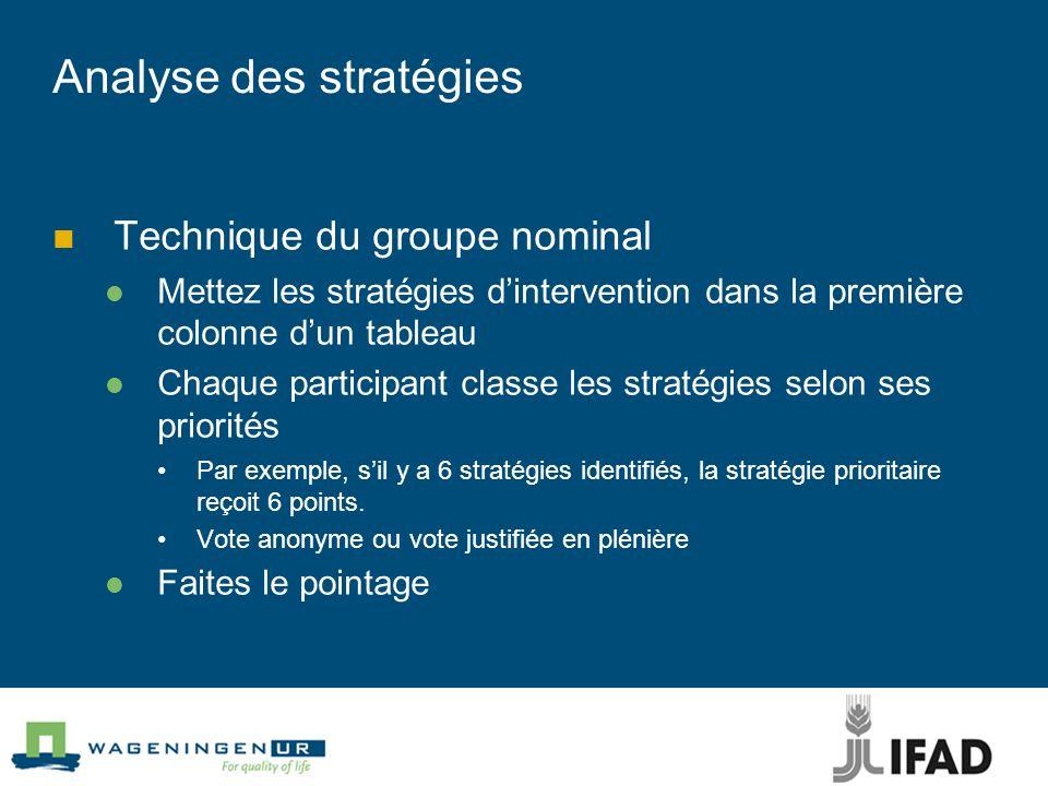 Analyse des stratégies Technique du groupe nominal Mettez les stratégies dintervention dans la première colonne dun tableau Chaque participant classe