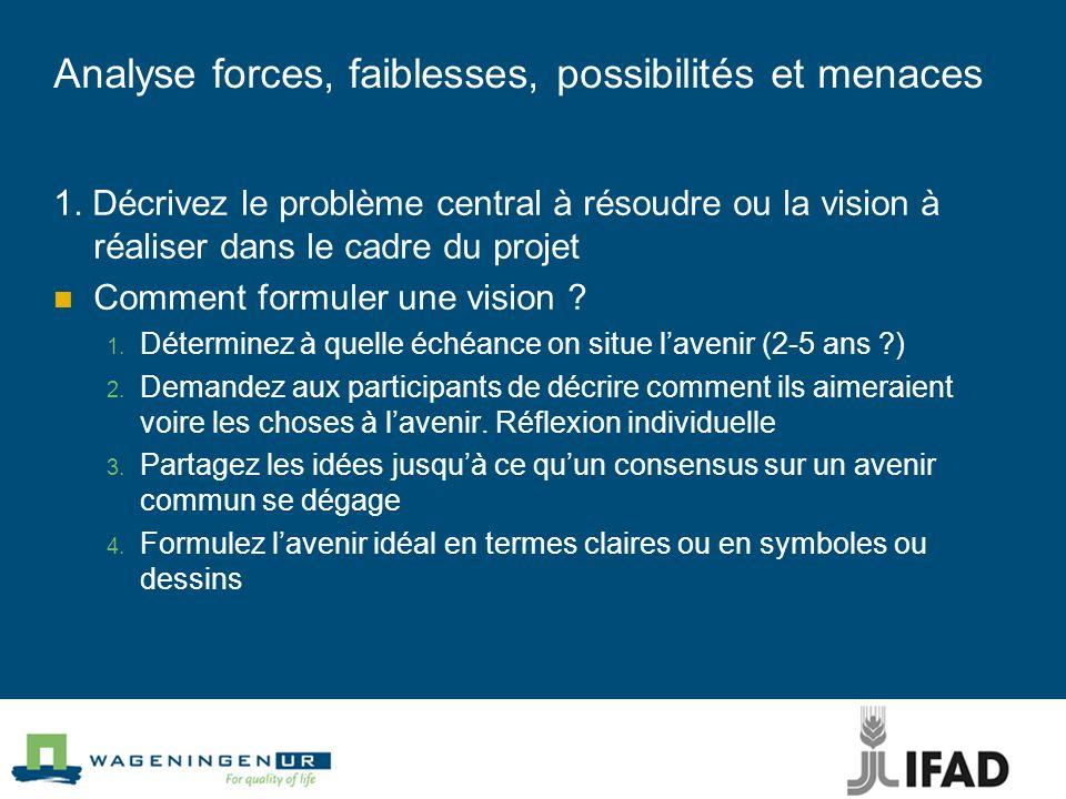 Analyse forces, faiblesses, possibilités et menaces 1. Décrivez le problème central à résoudre ou la vision à réaliser dans le cadre du projet Comment