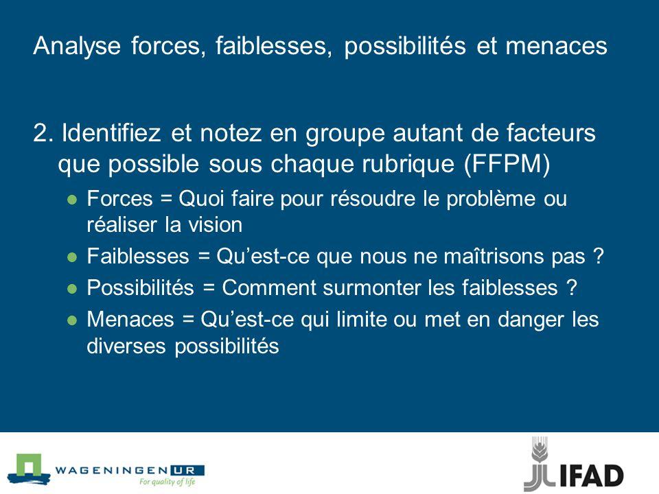 Analyse forces, faiblesses, possibilités et menaces 2. Identifiez et notez en groupe autant de facteurs que possible sous chaque rubrique (FFPM) Force