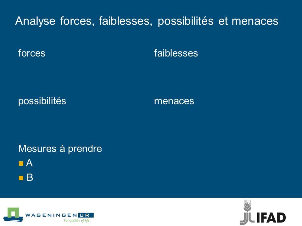 Analyse forces, faiblesses, possibilités et menaces forcesfaiblesses possibilitésmenaces Mesures à prendre A B
