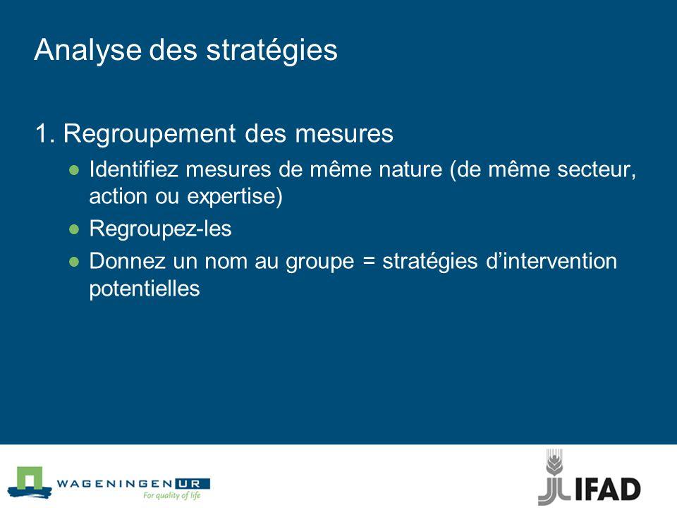 Analyse des stratégies 1. Regroupement des mesures Identifiez mesures de même nature (de même secteur, action ou expertise) Regroupez-les Donnez un no