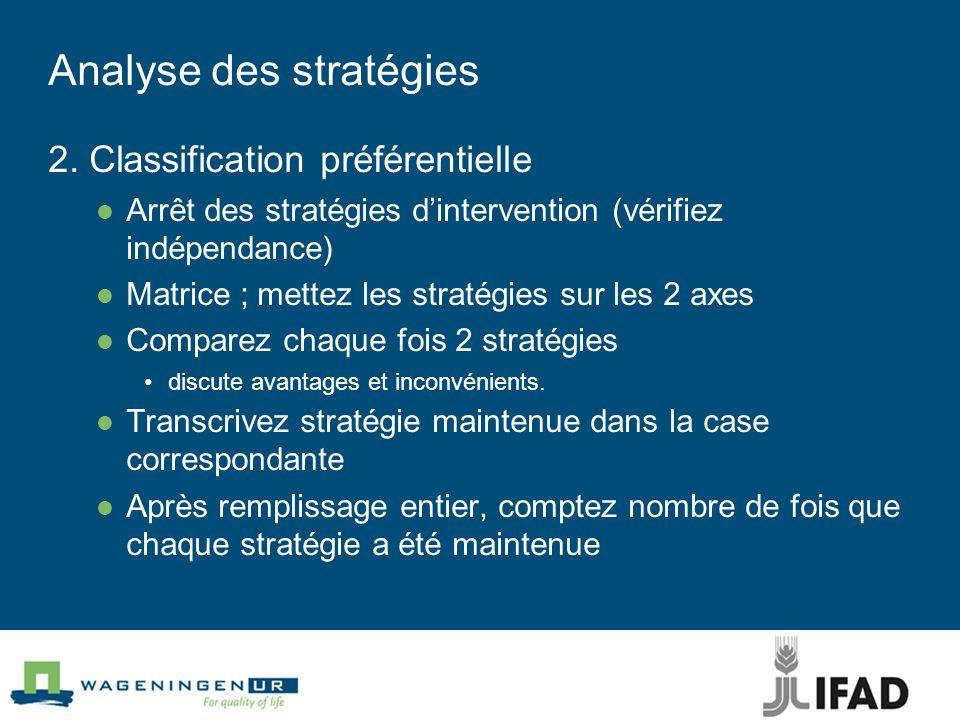 Analyse des stratégies 2. Classification préférentielle Arrêt des stratégies dintervention (vérifiez indépendance) Matrice ; mettez les stratégies sur