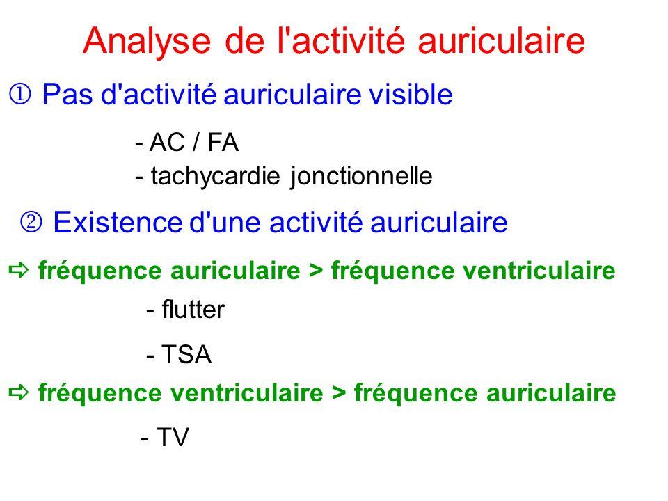 Analyse de l activité auriculaire - TV Pas d activité auriculaire visible - AC / FA - tachycardie jonctionnelle Existence d une activité auriculaire fréquence auriculaire > fréquence ventriculaire - flutter - TSA fréquence ventriculaire > fréquence auriculaire