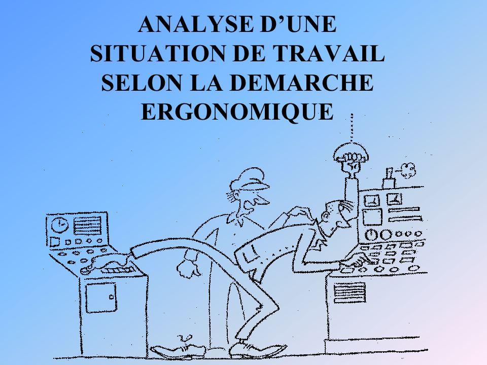DEMARCHE ERGONOMIQUE QUELQUES DEFINITIONS....