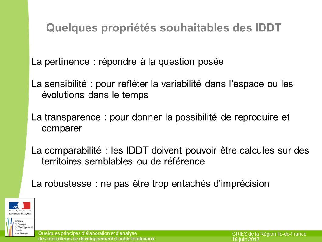 Quelques principes délaboration et danalyse des indicateurs de développement durable territoriaux CRIES de la Région Ile-de-France 18 juin 2012 Quelqu