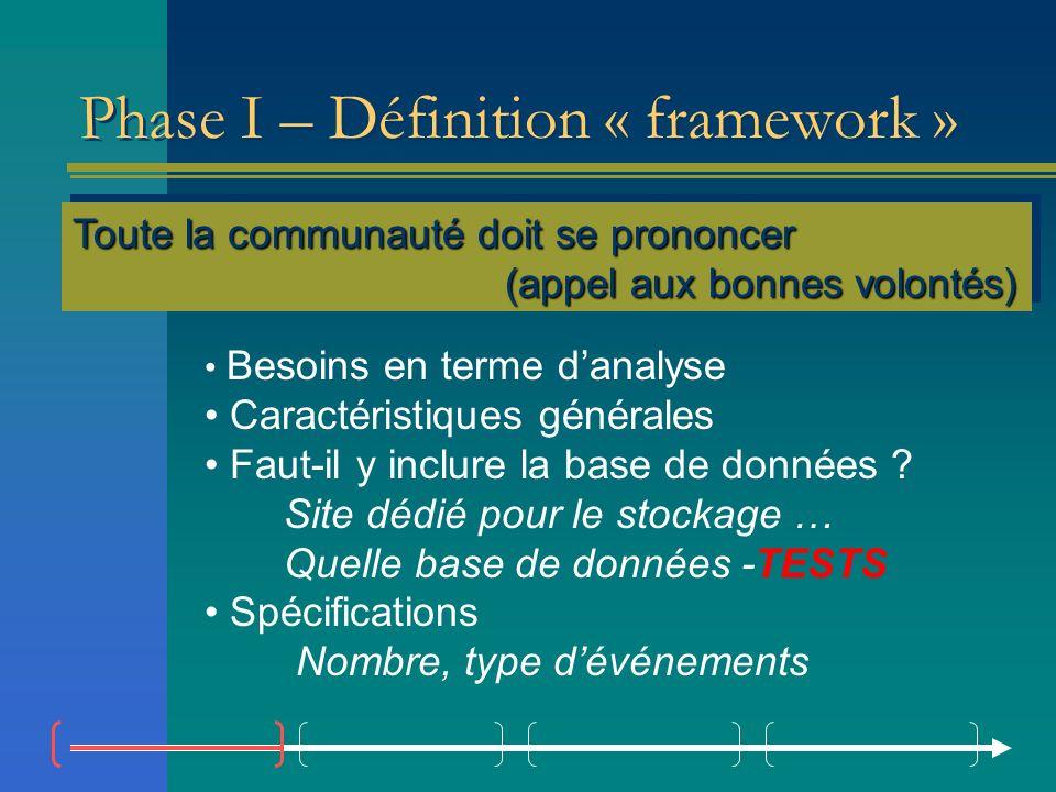 Phase I – Définition « framework » Besoins en terme danalyse Caractéristiques générales Faut-il y inclure la base de données ? Site dédié pour le stoc