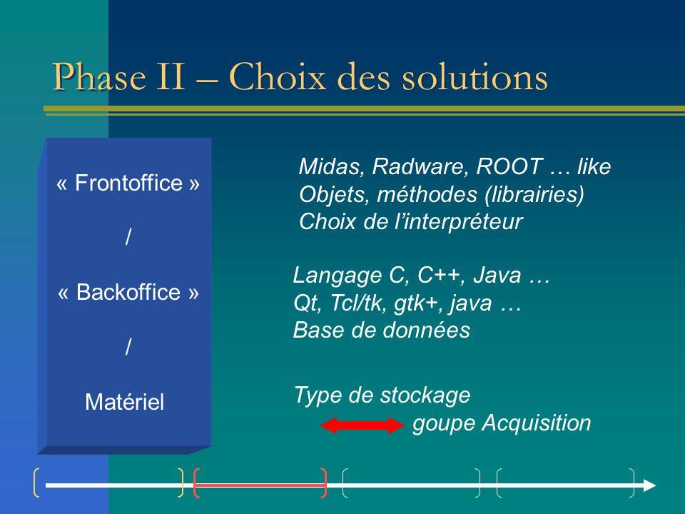 Phase II – Choix des solutions « Frontoffice » / « Backoffice » / Matériel Midas, Radware, ROOT … like Objets, méthodes (librairies) Choix de linterpréteur Langage C, C++, Java … Qt, Tcl/tk, gtk+, java … Base de données Type de stockage goupe Acquisition