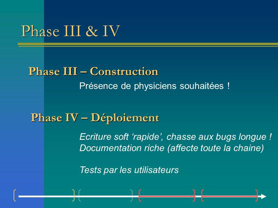 Phase III & IV Phase III – Construction Présence de physiciens souhaitées ! Phase IV – Déploiement Ecriture soft rapide, chasse aux bugs longue ! Docu