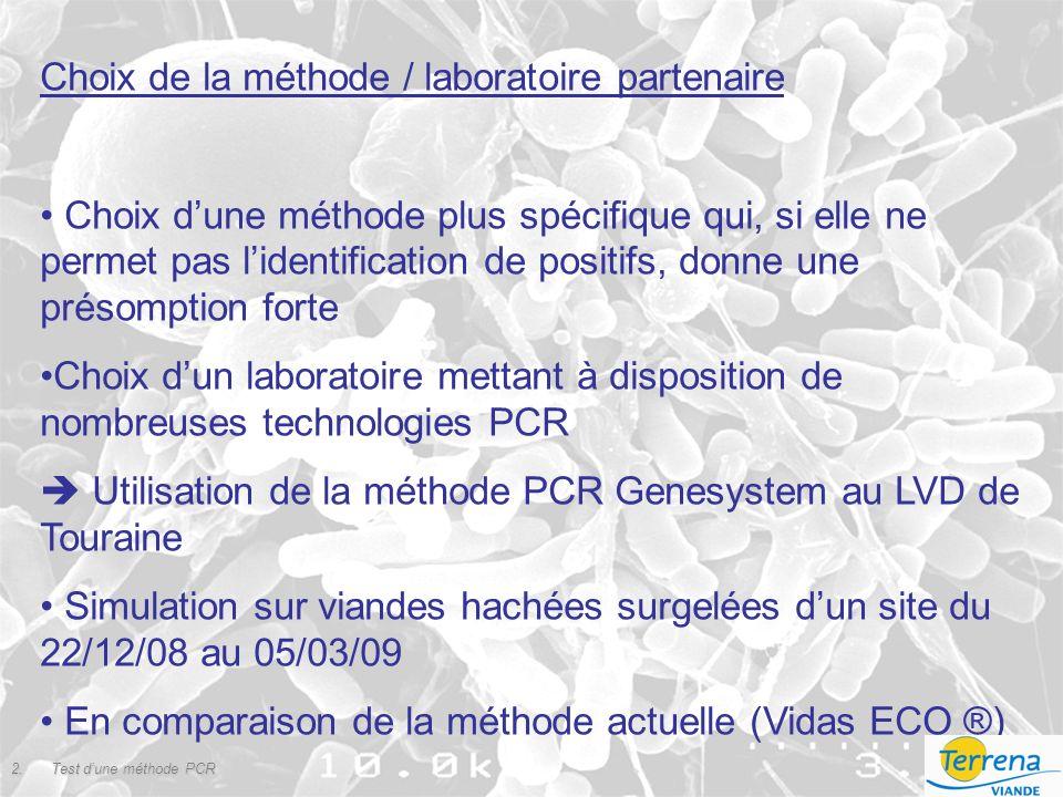 2.Test dune méthode PCR Choix de la méthode / laboratoire partenaire Choix dune méthode plus spécifique qui, si elle ne permet pas lidentification de positifs, donne une présomption forte Choix dun laboratoire mettant à disposition de nombreuses technologies PCR Utilisation de la méthode PCR Genesystem au LVD de Touraine Simulation sur viandes hachées surgelées dun site du 22/12/08 au 05/03/09 En comparaison de la méthode actuelle (Vidas ECO ®)