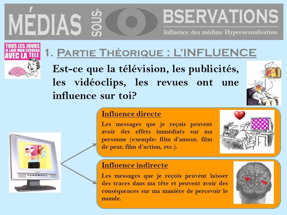 Est-ce que la télévision, les publicités, les vidéoclips, les revues ont une influence sur toi? Influence des médias: Hypersexualisation 1. Partie Thé