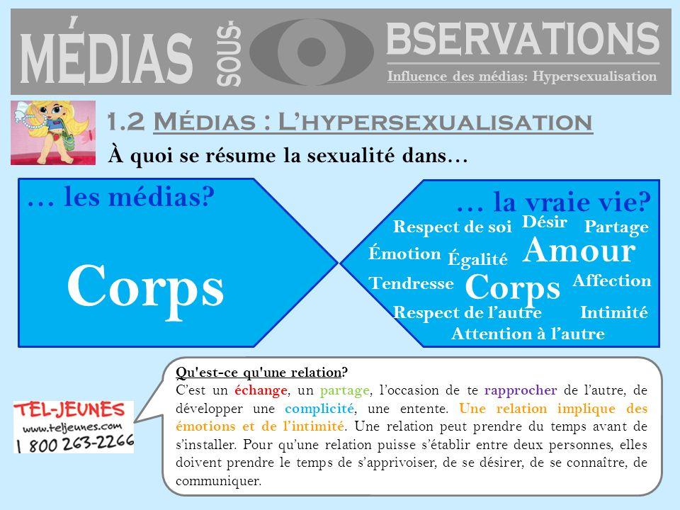 … les médias? 1.2 Médias : Lhypersexualisation Influence des médias: Hypersexualisation À quoi se résume la sexualité dans… Qu'est-ce qu'une relation?
