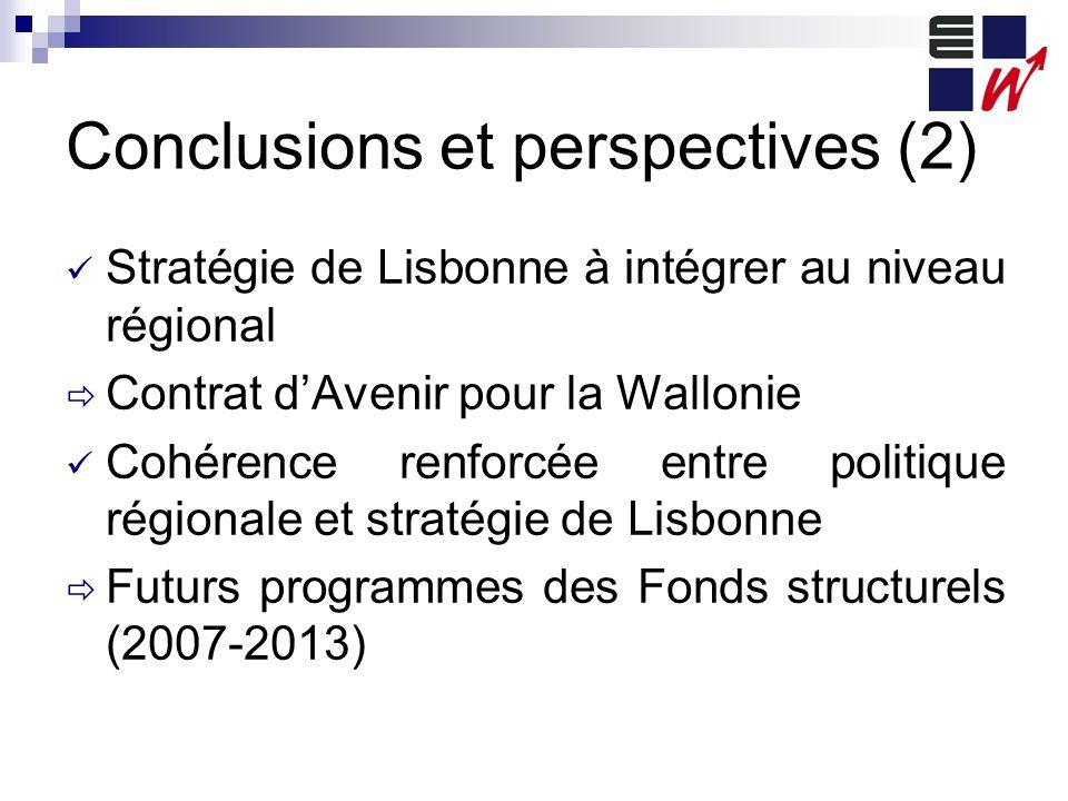 Conclusions et perspectives (2) Stratégie de Lisbonne à intégrer au niveau régional Contrat dAvenir pour la Wallonie Cohérence renforcée entre politique régionale et stratégie de Lisbonne Futurs programmes des Fonds structurels (2007-2013)