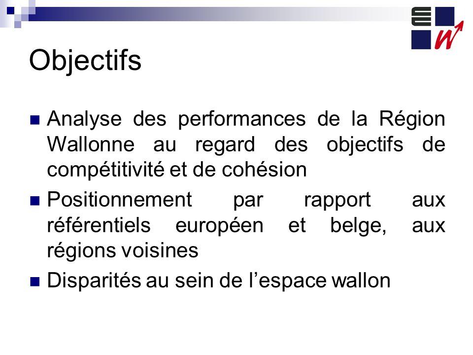 Objectifs Analyse des performances de la Région Wallonne au regard des objectifs de compétitivité et de cohésion Positionnement par rapport aux référentiels européen et belge, aux régions voisines Disparités au sein de lespace wallon