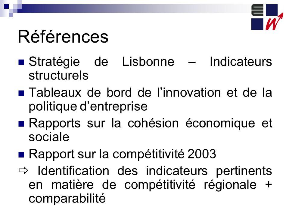 Références Stratégie de Lisbonne – Indicateurs structurels Tableaux de bord de linnovation et de la politique dentreprise Rapports sur la cohésion économique et sociale Rapport sur la compétitivité 2003 Identification des indicateurs pertinents en matière de compétitivité régionale + comparabilité