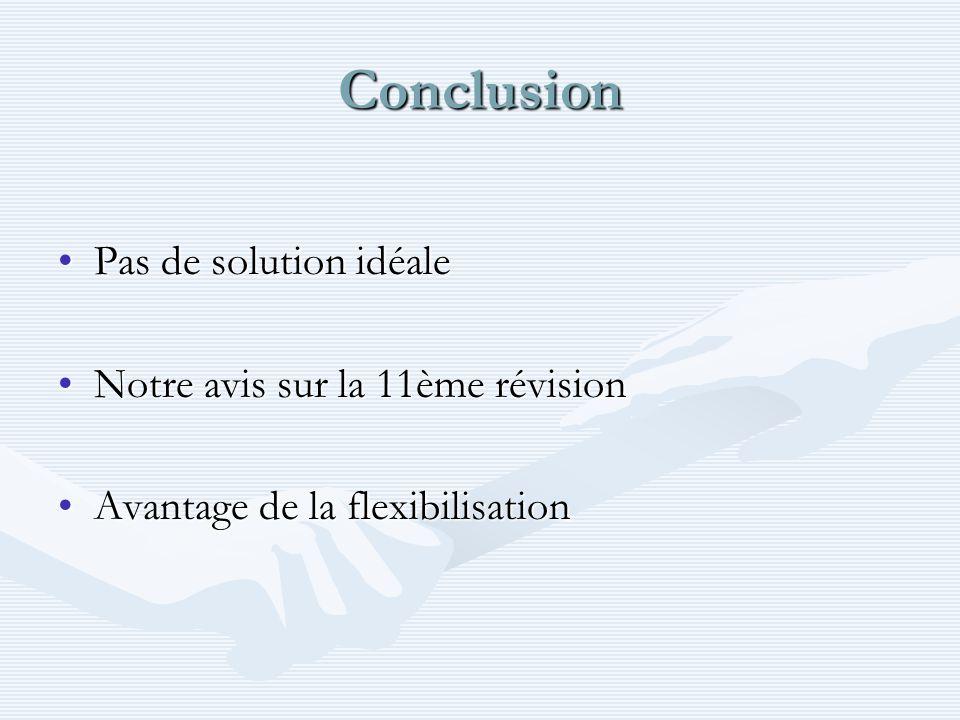 Conclusion Pas de solution idéalePas de solution idéale Notre avis sur la 11ème révisionNotre avis sur la 11ème révision Avantage de la flexibilisatio