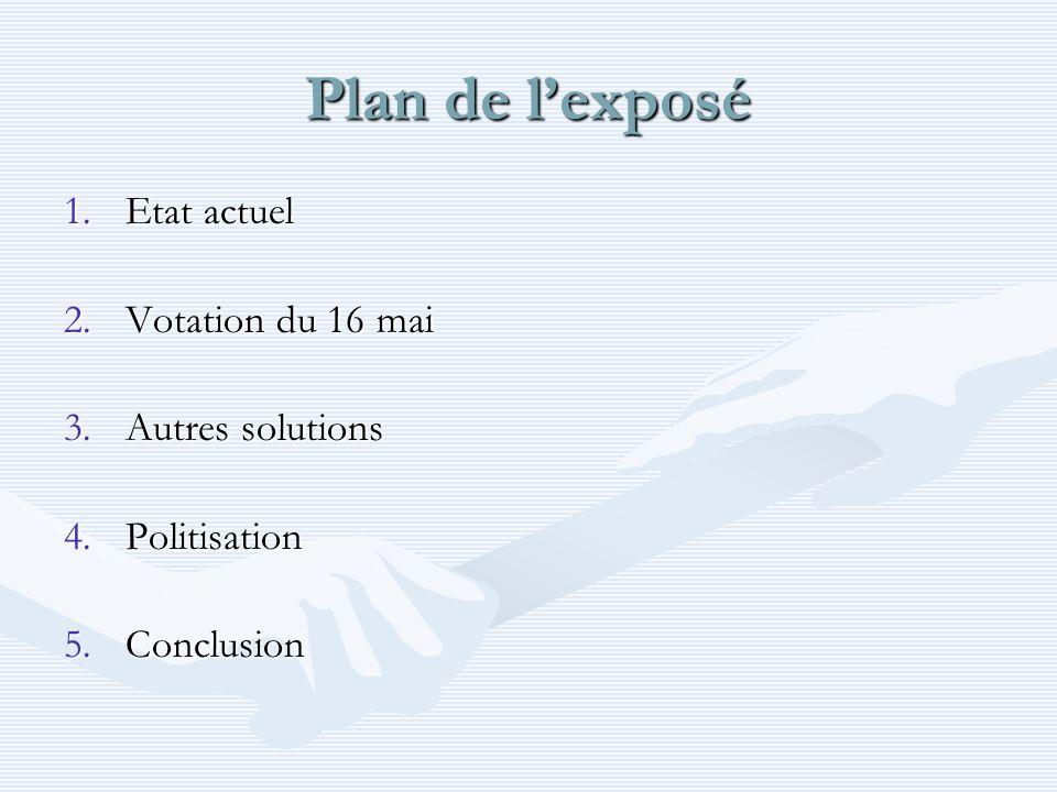 Plan de lexposé 1.Etat actuel 2.Votation du 16 mai 3.Autres solutions 4.Politisation 5.Conclusion