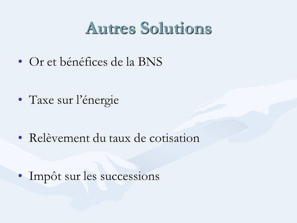 Autres Solutions Or et bénéfices de la BNSOr et bénéfices de la BNS Taxe sur lénergieTaxe sur lénergie Relèvement du taux de cotisationRelèvement du t