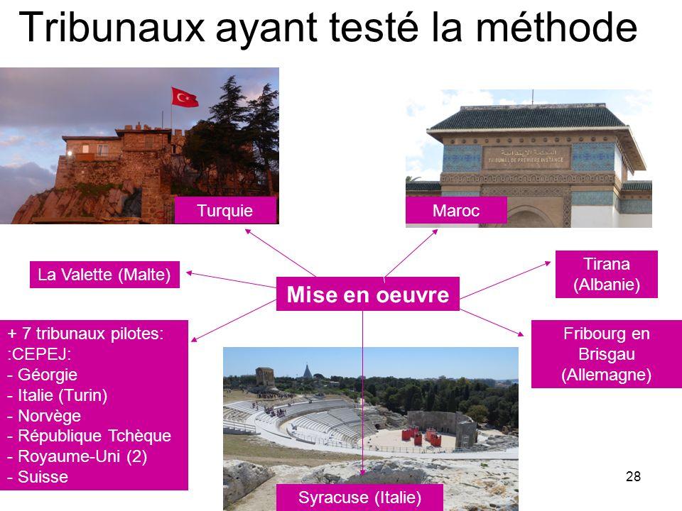 (c) CEPEJ - ISM 201328 Tribunaux ayant testé la méthode Mise en oeuvre Turquie Syracuse (Italie) Maroc Tirana (Albanie) Fribourg en Brisgau (Allemagne