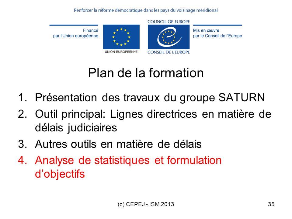 (c) CEPEJ - ISM 201335 Plan de la formation 1.Présentation des travaux du groupe SATURN 2.Outil principal: Lignes directrices en matière de délais jud