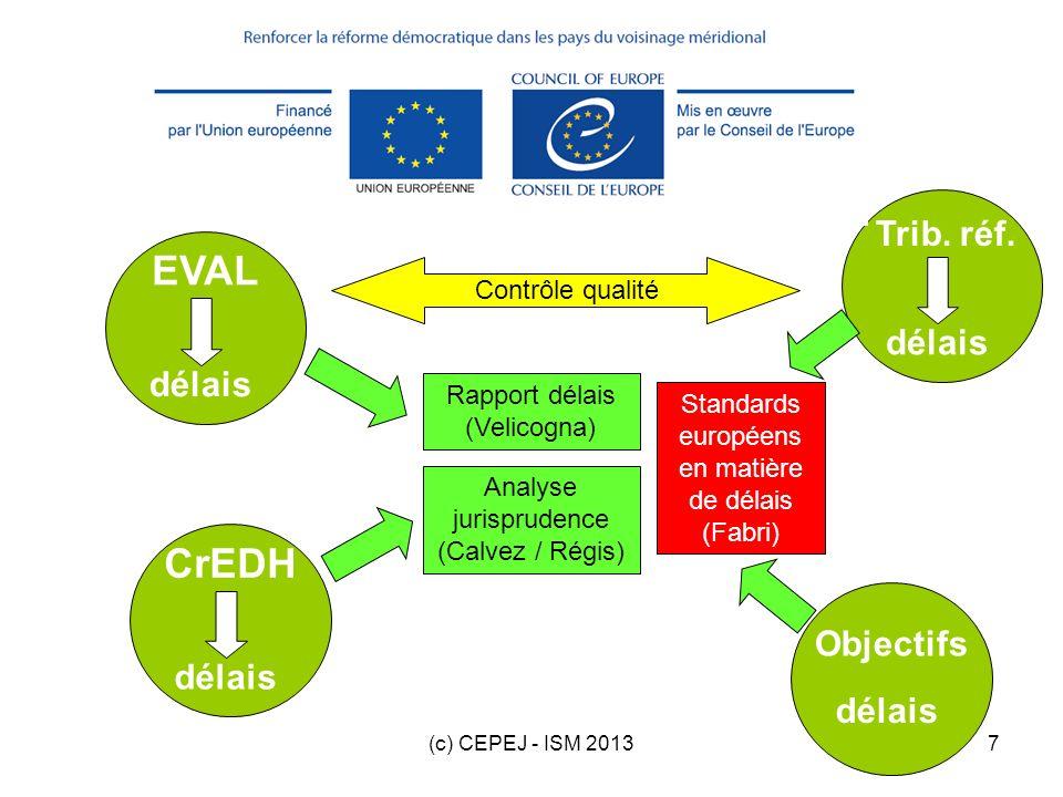(c) CEPEJ - ISM 20137 délais EVAL délais Trib. réf. délais CrEDH délais Objectifs b) Analyse et rapports Contrôle qualité Rapport délais (Velicogna) A