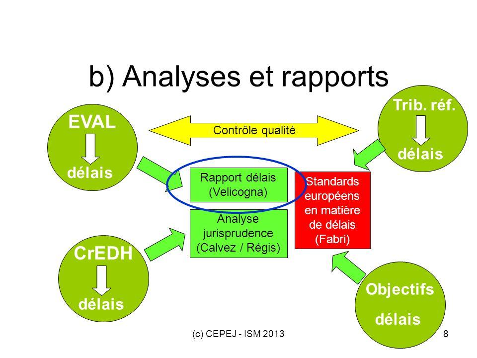 (c) CEPEJ - ISM 20138 délais EVAL délais Trib. réf. délais CrEDH délais Objectifs b) Analyses et rapports Contrôle qualité Rapport délais (Velicogna)