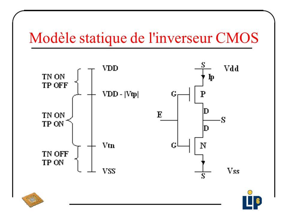 Modèle statique de l inverseur CMOS A.N et Récapitulatif: V DD =5V V TN =1V V TP = –1V β r =1 ZoneconditionTPTNSortie S A0 E < V TN ohmiquebloquéS=V DD BV TN E <V DD /2ohmiquesaturé CE V DD /2saturé S f(E) V DD /2 D V DD /2 < E < V TN +V TP saturéohmique EE V TN +V TP bloquéohmiqueS 0