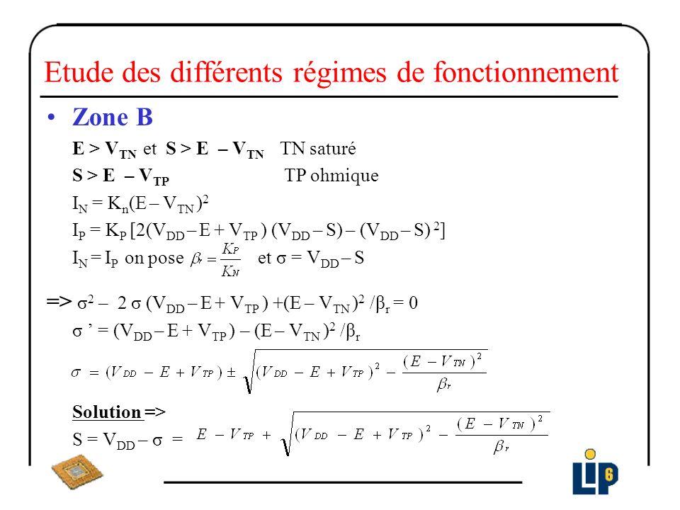 Modèle statique de l inverseur CMOS Zone C S > E – V TN TN saturé I N = K n (E – V TN ) 2 S < E – V TP TP saturé I P = (V DD – E + V TP ) 2 I N = I P Solution E – V TN = E – V TN < S < E – V TP on pose V TP = – V TN et E * = V DD /2 => β r =1 => En considerant L N =L P => W P 3W N