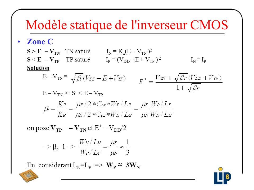 Modèle statique de l'inverseur CMOS Zone C S > E – V TN TN saturé I N = K n (E – V TN ) 2 S < E – V TP TP saturé I P = (V DD – E + V TP ) 2 I N = I P