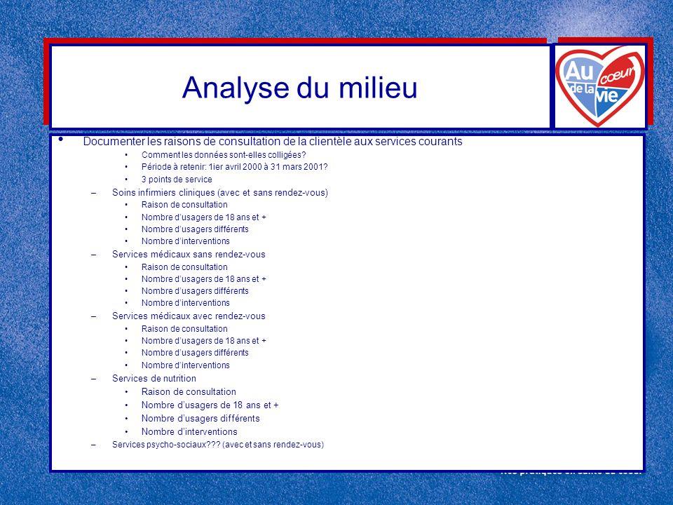 Analyse du milieu Documenter les raisons de consultation de la clientèle aux services courants Comment les données sont-elles colligées.