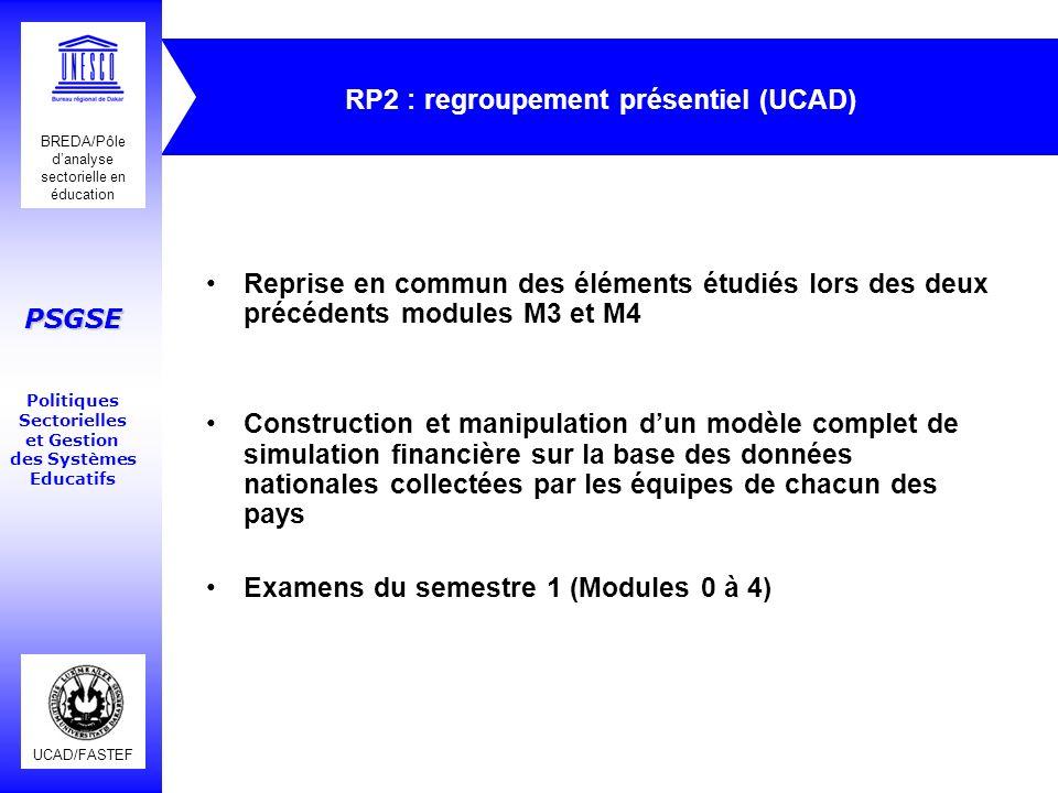 UCAD/FASTEF BREDA/Pôle danalyse sectorielle en éducation PSGSE Politiques Sectorielles et Gestion des Systèmes Educatifs RP2 : regroupement présentiel