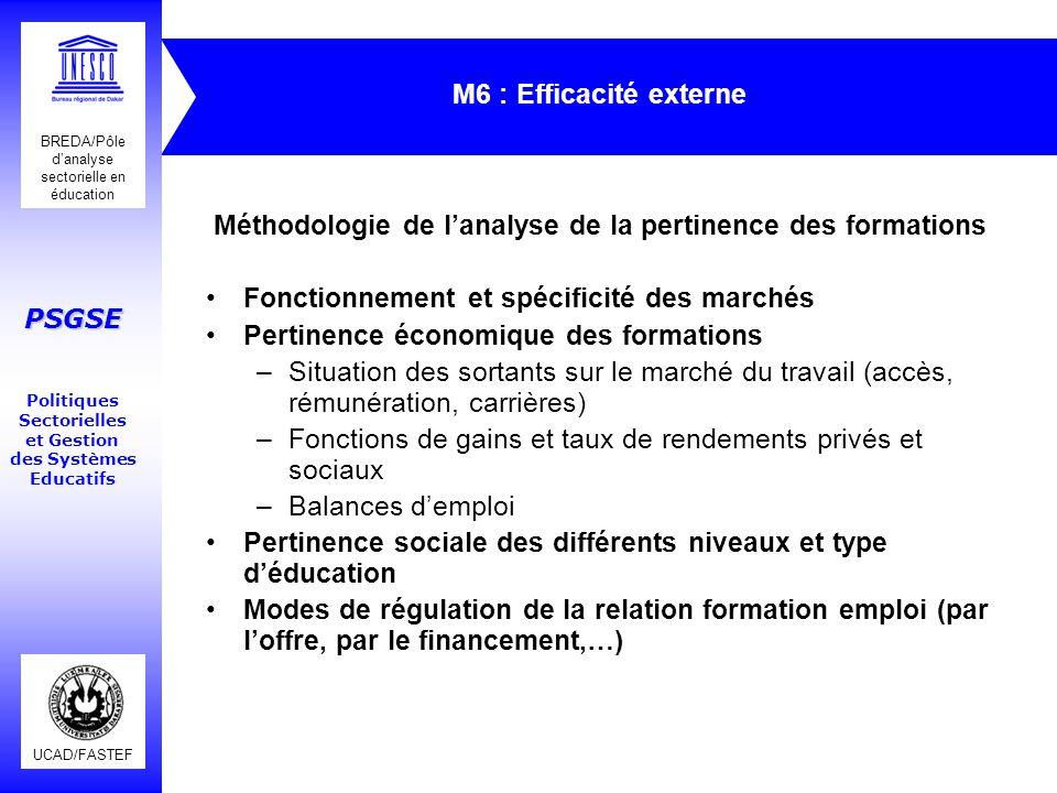 UCAD/FASTEF BREDA/Pôle danalyse sectorielle en éducation PSGSE Politiques Sectorielles et Gestion des Systèmes Educatifs M6 : Efficacité externe Métho