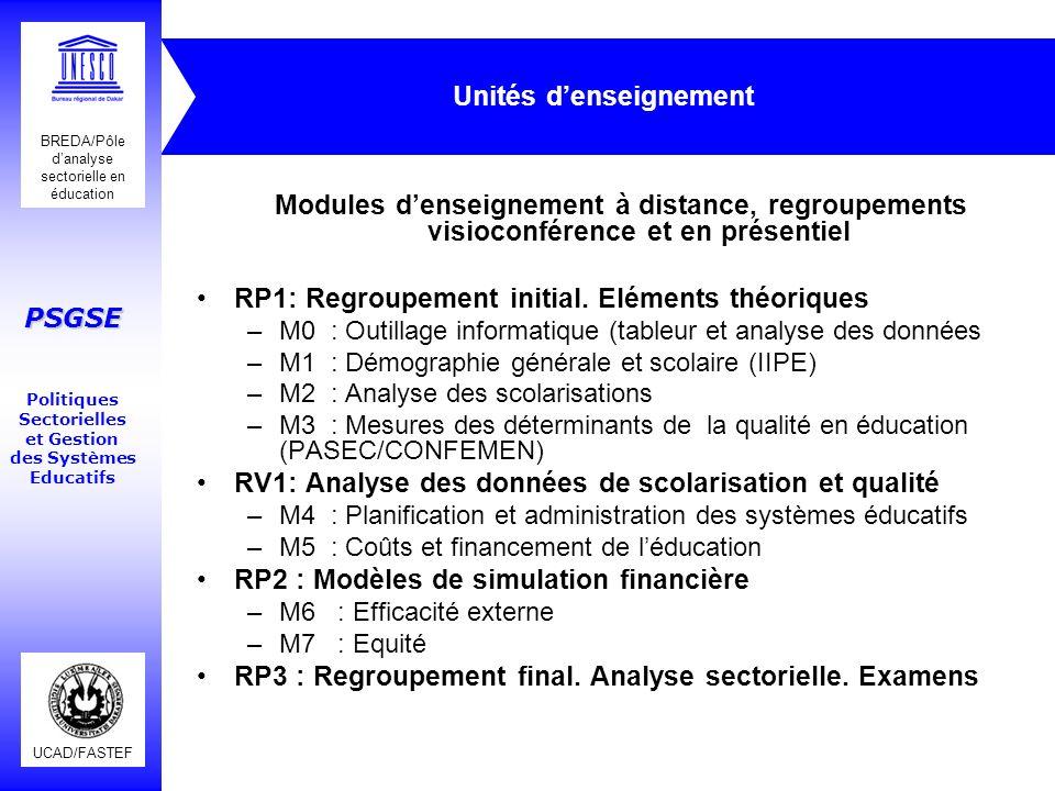 UCAD/FASTEF BREDA/Pôle danalyse sectorielle en éducation PSGSE Politiques Sectorielles et Gestion des Systèmes Educatifs Unités denseignement Modules
