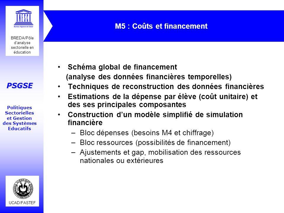 UCAD/FASTEF BREDA/Pôle danalyse sectorielle en éducation PSGSE Politiques Sectorielles et Gestion des Systèmes Educatifs M5 : Coûts et financement Sch