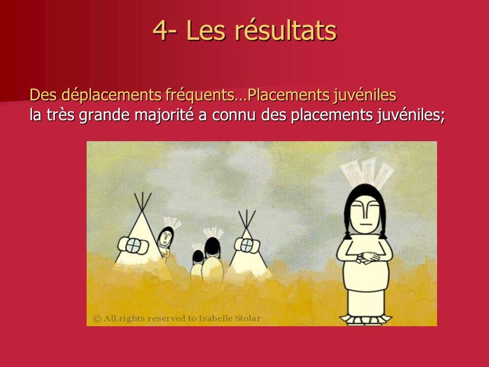 4- Les résultats Des déplacements fréquents…Placements juvéniles la très grande majorité a connu des placements juvéniles;