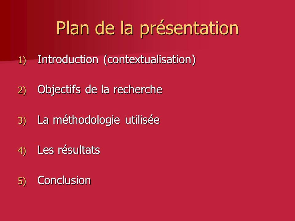 Plan de la présentation 1) Introduction (contextualisation) 2) Objectifs de la recherche 3) La méthodologie utilisée 4) Les résultats 5) Conclusion